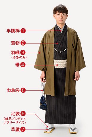 長襦袢(夏期のみ半襦袢) 着物 羽織(冬期のみ)帯 巾着袋 足袋(新品プレゼント/フリーサイズ) 草履