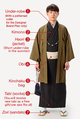 (Short under-robe in the summer)Haori (jacket)(Winter only)Kimono Obi(Nagoya Obi and decorated sash for the Designer Brand Plan only) Kinchaku bag Tabi (socks)(You will receive new tabi as a free gift/one size fits all)Zori (sandals)