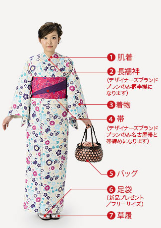 着物にかかわるアイテム紹介(女性)